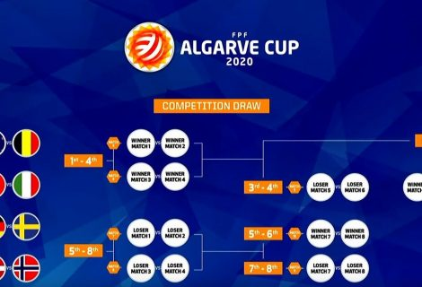 Portugal-Itália no arranque da Algarve Cup